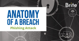 Anatomy of a breach graphical blog thumbnail