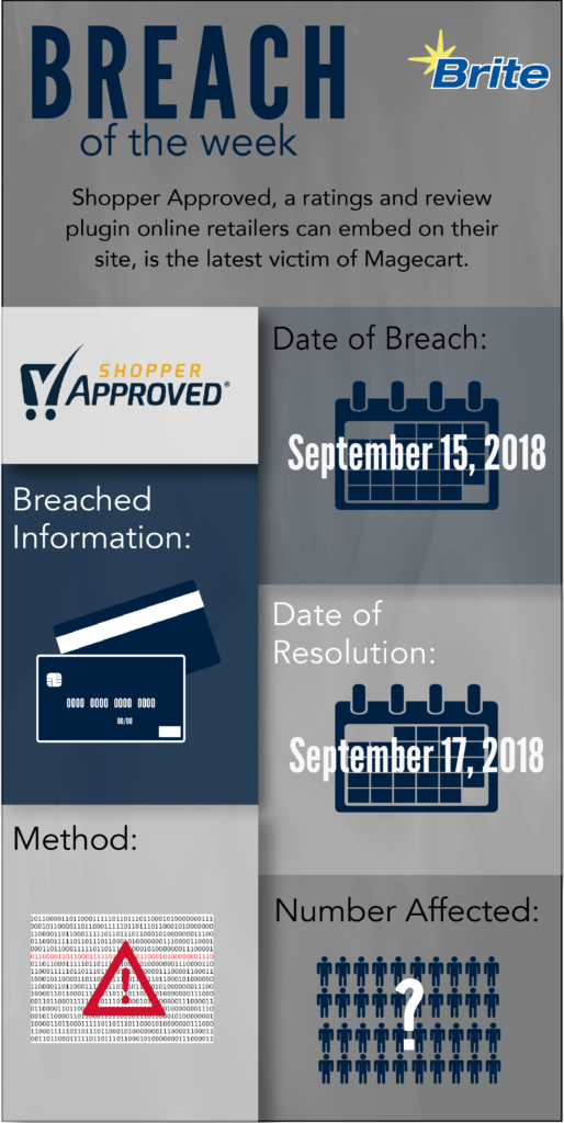 Breach of the Week